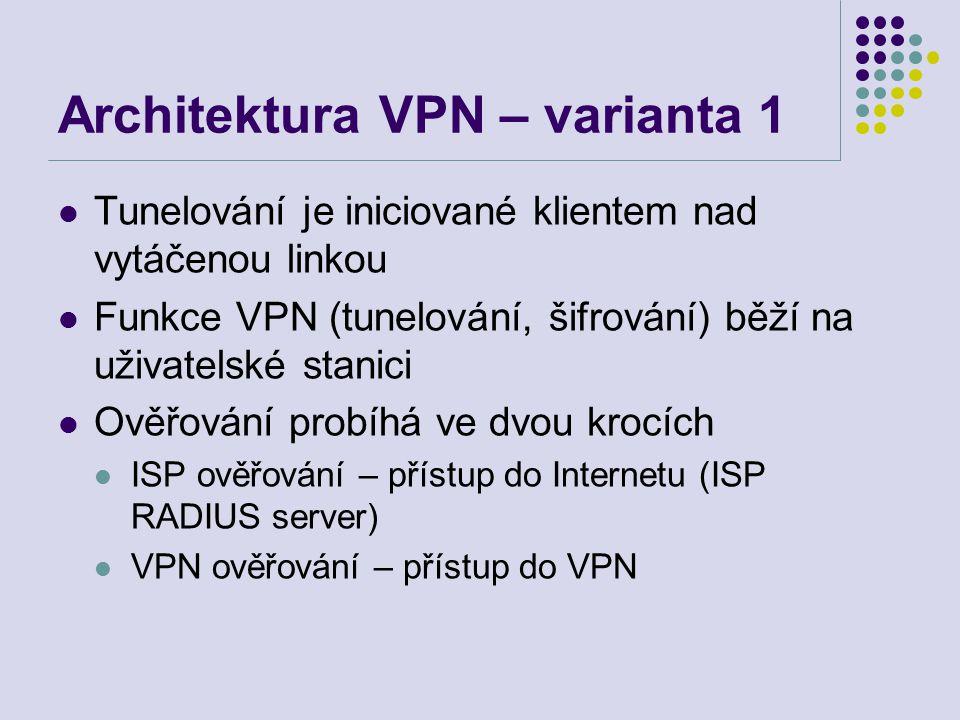 Architektura VPN – varianta 1 Tunelování je iniciované klientem nad vytáčenou linkou Funkce VPN (tunelování, šifrování) běží na uživatelské stanici Ověřování probíhá ve dvou krocích ISP ověřování – přístup do Internetu (ISP RADIUS server) VPN ověřování – přístup do VPN