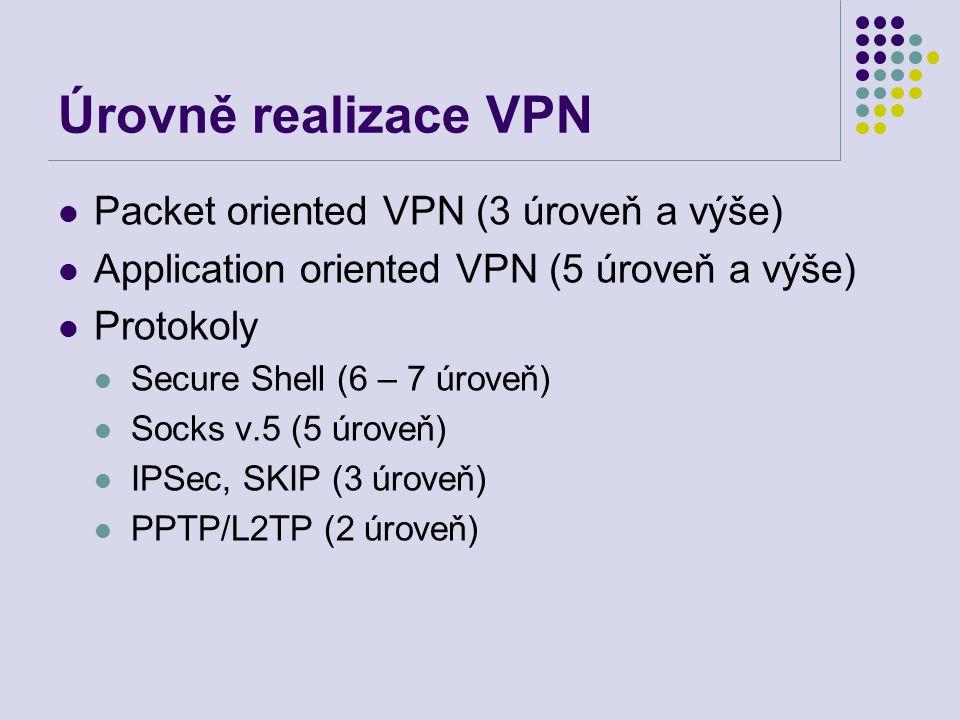 Úrovně realizace VPN Packet oriented VPN (3 úroveň a výše) Application oriented VPN (5 úroveň a výše) Protokoly Secure Shell (6 – 7 úroveň) Socks v.5 (5 úroveň) IPSec, SKIP (3 úroveň) PPTP/L2TP (2 úroveň)