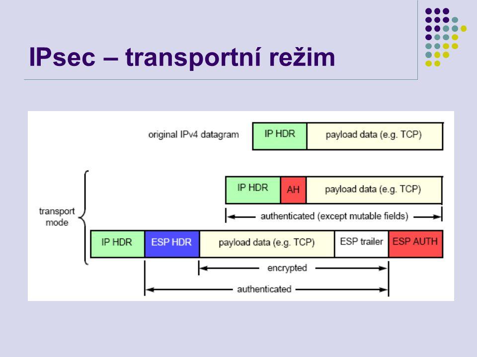 IPsec – transportní režim