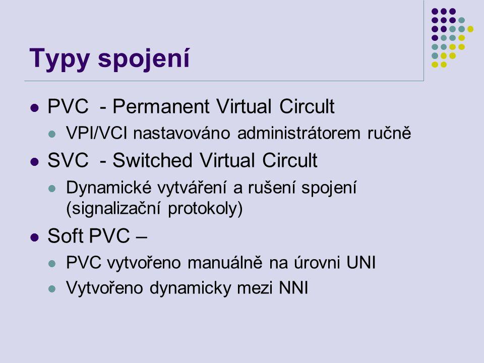 VLAN tagging (značkování paketů VLAN) Destination MAC Source MAC 802.1Q Tag Protocol type field DataFCS 6 bytes 4 bytes2 bytes46–1,500 bytes4 bytes PriorityCFIVLAN ID Tag protocol identifier Tag control field Proprietary 2-byte number 16 bits3 bits1 bit12 bits