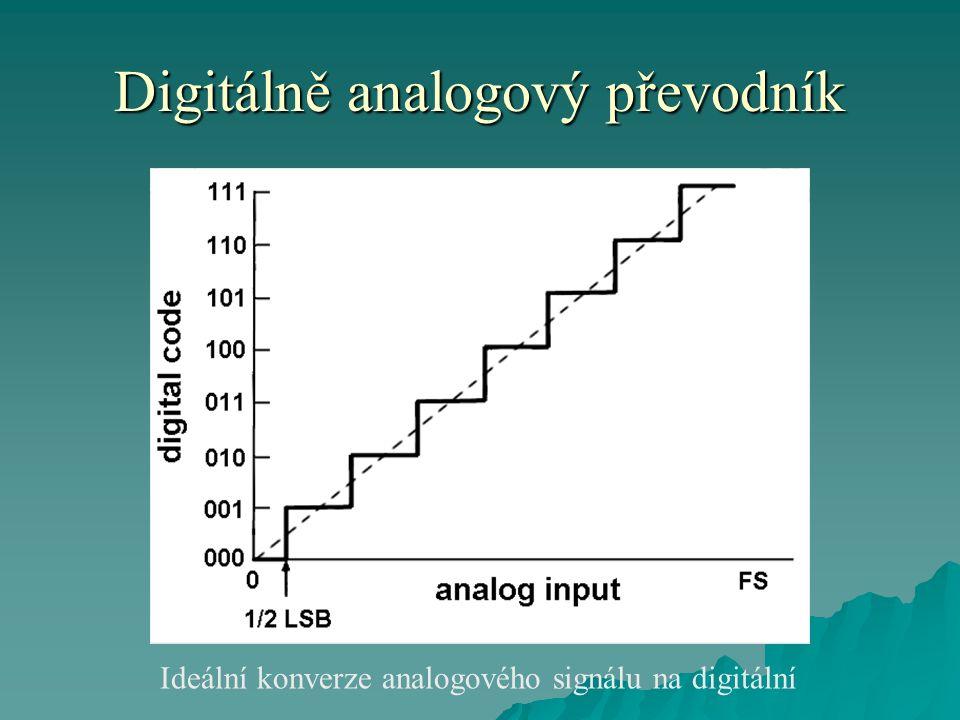 Digitálně analogový převodník Ideální konverze analogového signálu na digitální