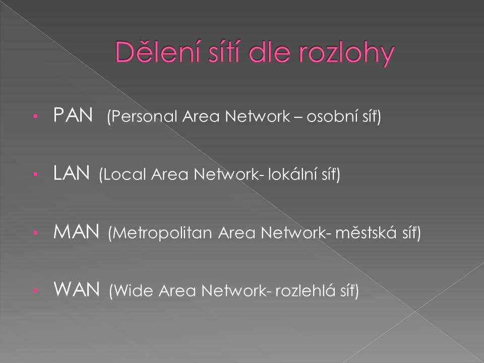 PAN (Personal Area Network – osobní síť) LAN (Local Area Network- lokální síť) MAN (Metropolitan Area Network- městská síť) WAN (Wide Area Network- ro
