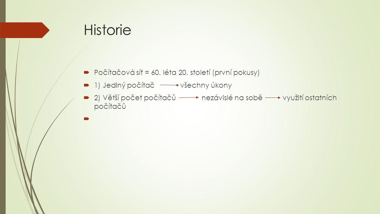 Historie  Počítačová síť = 60. léta 20. století (první pokusy)  1) Jediný počítač všechny úkony  2) Větší počet počítačů nezávislé na sobě využití