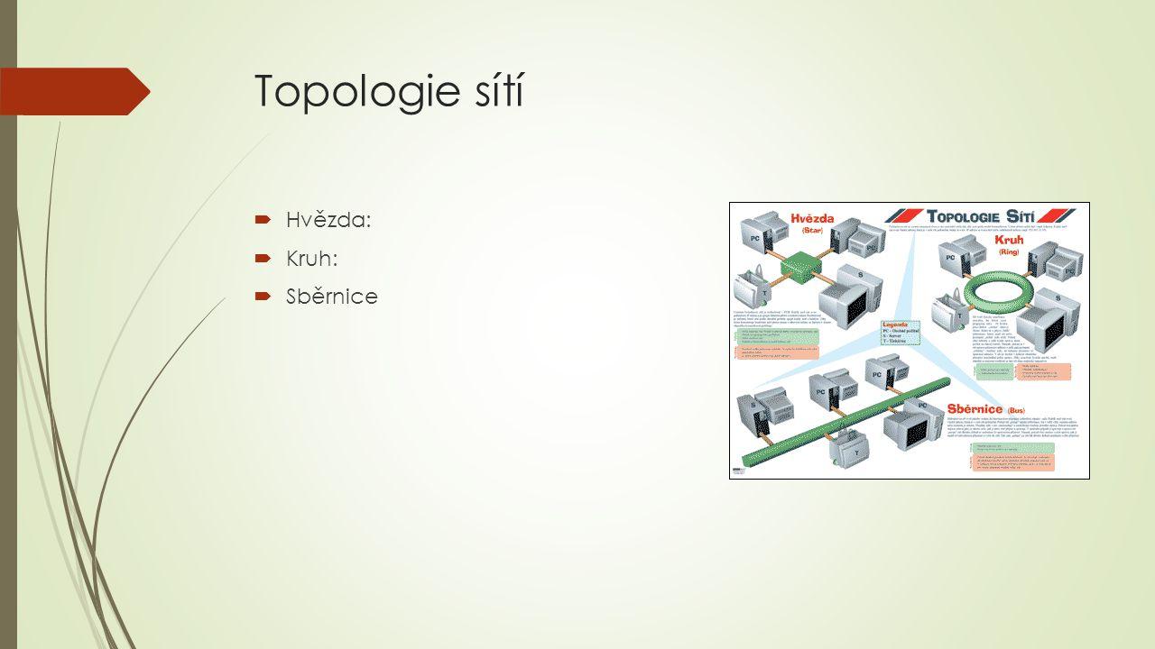 Kabeláž a bezdrátové spojení  Kabeláž  Koaxiální kabel – zastaralé, dva vodiče, vnější vodič obaluje vnitřní, odděleny izolačním materiálem a celý je zabalený v plastu  Kroucená dvojlinka – dvě propletená vlákna, kroucením minimalizujeme vysílání a přijímání rušivých signálů – UTP kabel  Optické vlákno – nejspolehlivější typ vedení, tvoří jej jádro a plášť, k dosažení minimálních ztrát spojení a přenosu dat je nutné se vyvarovat ohybům kabele, skládají se do svazků – optické kabely  Bezdrátové spojení  Výhoda: volnost pohybu po celém území pokrytém sítí bez omezení kabelem  Nevýhoda: delší vzdálenost od zdroje nebo četnost překážek způsobuje zeslabení signálu  Rozdělení:  Sítě s krátkým dosahem – bluetooth, IrDA  Bezdrátové lokální sítě – Wireless LAN, Wi-fi  Mobilní sítě
