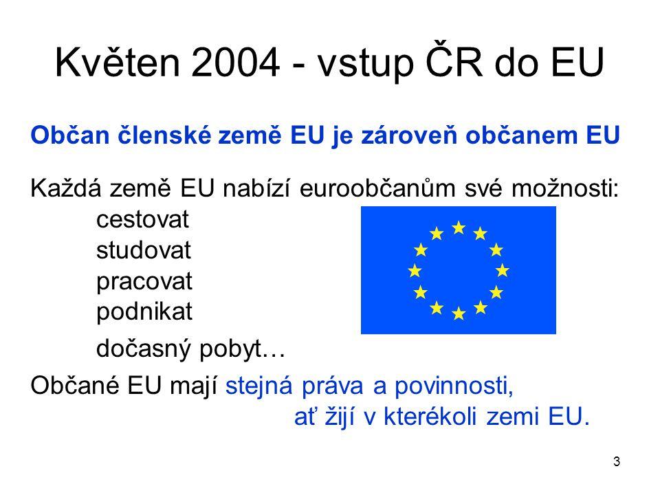 3 Květen 2004 - vstup ČR do EU Občan členské země EU je zároveň občanem EU Každá země EU nabízí euroobčanům své možnosti: cestovat studovat pracovat p
