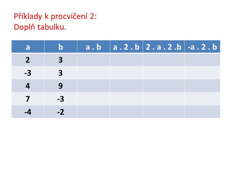 Příklady k procvičení 2: Doplň tabulku. aba. ba. 2. b2. a. 2.b-a. 2. b 23 -33 49 7 -4-2