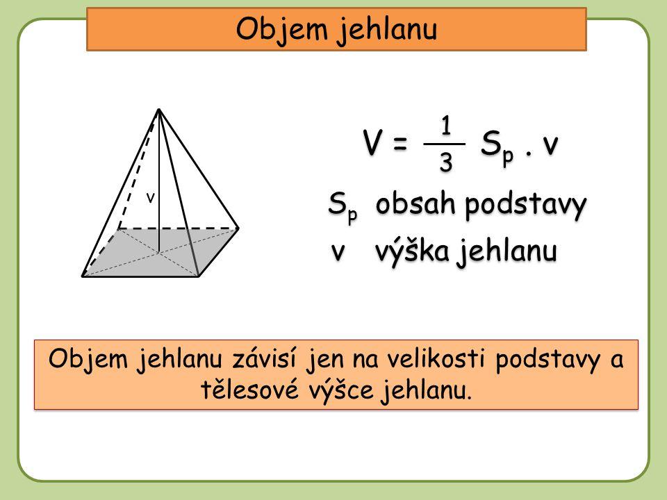 Objem jehlanu v výška jehlanu S p obsah podstavy Objem jehlanu závisí jen na velikosti podstavy a tělesové výšce jehlanu. v V = S p. v 1 1 3 3