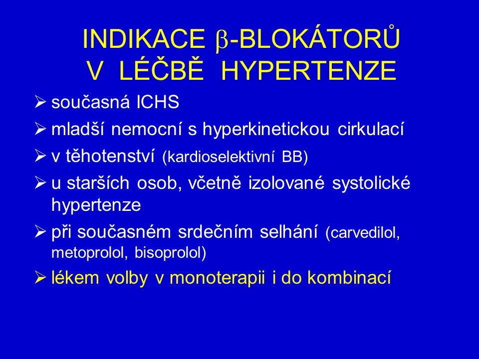 INDIKACE  -BLOKÁTORŮ V LÉČBĚ HYPERTENZE  současná ICHS  mladší nemocní s hyperkinetickou cirkulací  v těhotenství (kardioselektivní BB)  u starších osob, včetně izolované systolické hypertenze  při současném srdečním selhání (carvedilol, metoprolol, bisoprolol)  lékem volby v monoterapii i do kombinací