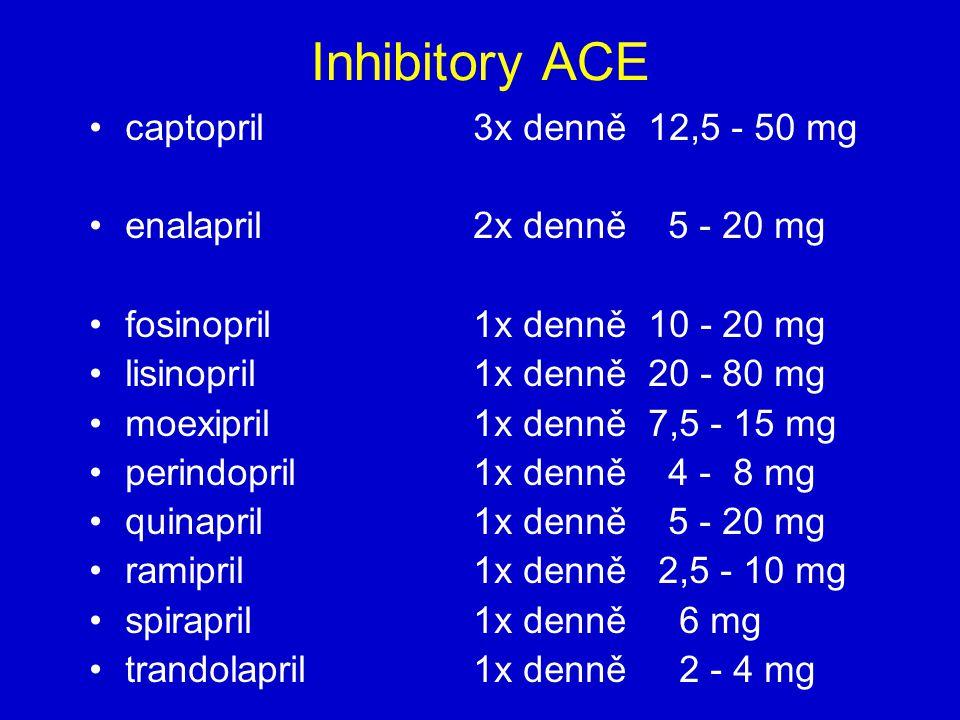 Inhibitory ACE captopril3x denně 12,5 - 50 mg enalapril2x denně 5 - 20 mg fosinopril1x denně 10 - 20 mg lisinopril1x denně 20 - 80 mg moexipril1x denně 7,5 - 15 mg perindopril1x denně 4 - 8 mg quinapril1x denně 5 - 20 mg ramipril1x denně 2,5 - 10 mg spirapril1x denně 6 mg trandolapril1x denně 2 - 4 mg