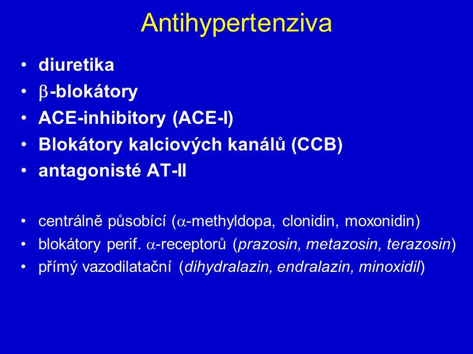 Antihypertenziva diuretika  -blokátory ACE-inhibitory (ACE-I) Blokátory kalciových kanálů (CCB) antagonisté AT-II centrálně působící (  -methyldopa, clonidin, moxonidin) blokátory perif.