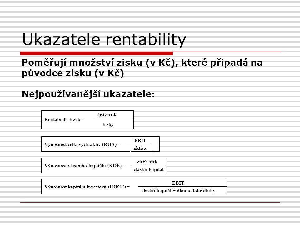 Ukazatele rentability Poměřují množství zisku (v Kč), které připadá na původce zisku (v Kč) Nejpoužívanější ukazatele: Rentabilita tržeb = čistý zisk