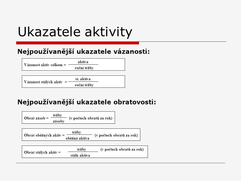Ukazatele tržní hodnoty K výpočtu byla využita odlišná data než v předchozích případech, konkrétně data společnosti Zentiva (v současnosti Zentiva group, a.s.)