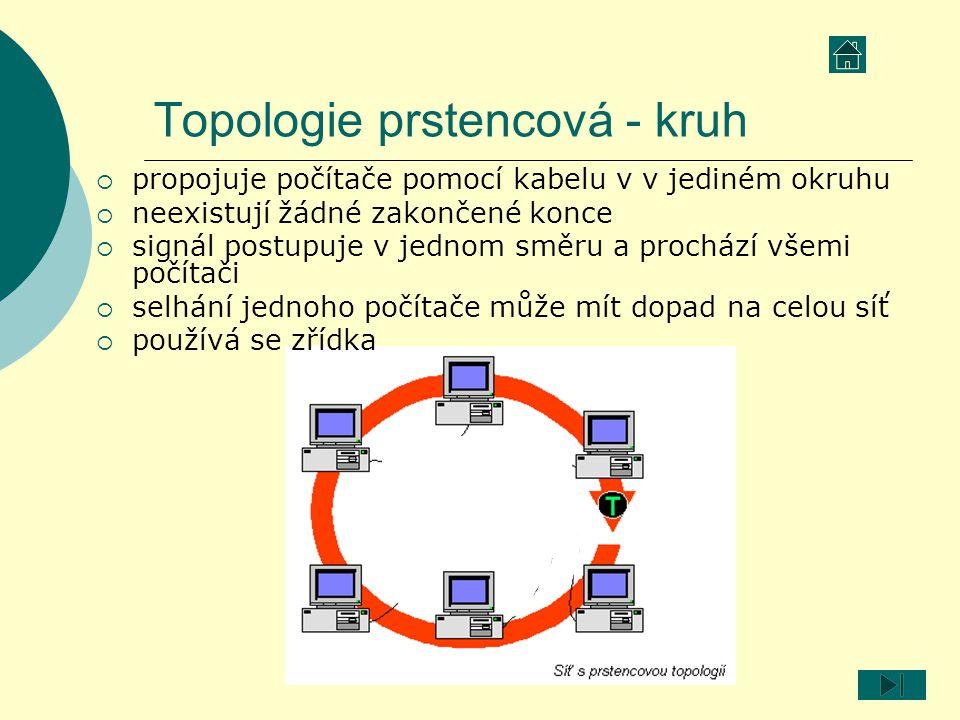 Topologie prstencová - kruh  propojuje počítače pomocí kabelu v v jediném okruhu  neexistují žádné zakončené konce  signál postupuje v jednom směru