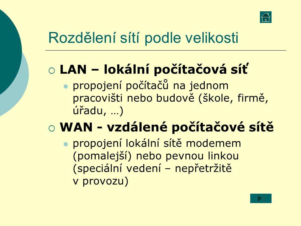 Rozdělení sítí podle velikosti  LAN – lokální počítačová síť propojení počítačů na jednom pracovišti nebo budově (škole, firmě, úřadu, …)  WAN - vzd