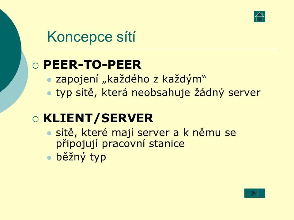 """Koncepce sítí  PEER-TO-PEER zapojení """"každého z každým"""" typ sítě, která neobsahuje žádný server  KLIENT/SERVER sítě, které mají server a k němu se p"""