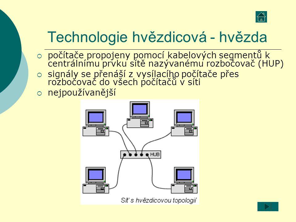Technologie hvězdicová - hvězda  počítače propojeny pomocí kabelových segmentů k centrálnímu prvku sítě nazývanému rozbočovač (HUP)  signály se přen