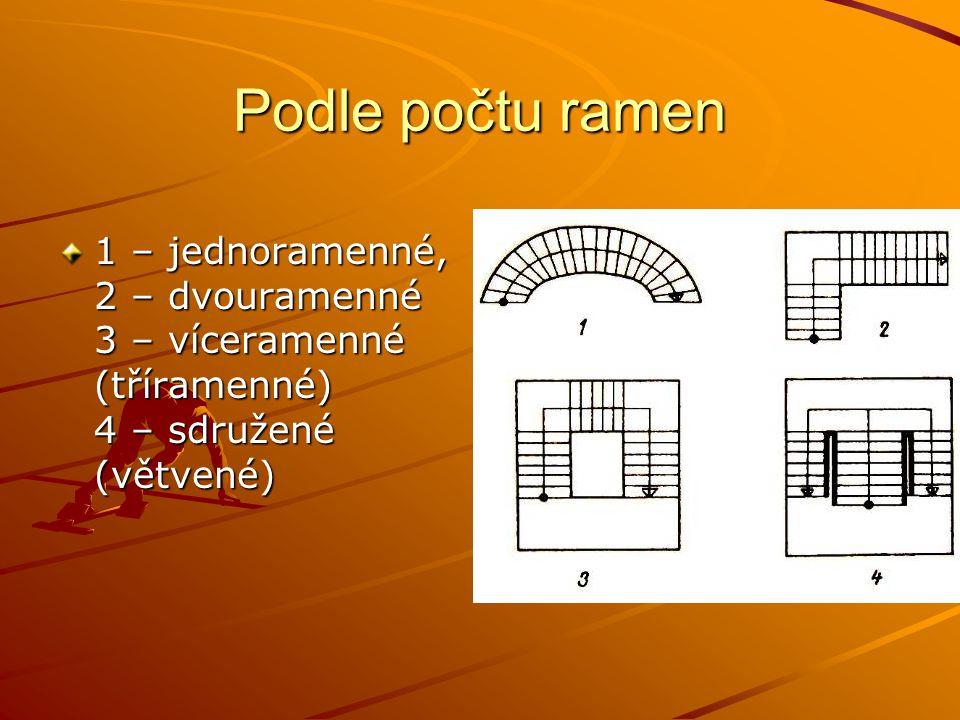 Podle počtu ramen 1 – jednoramenné, 2 – dvouramenné 3 – víceramenné (tříramenné) 4 – sdružené (větvené)