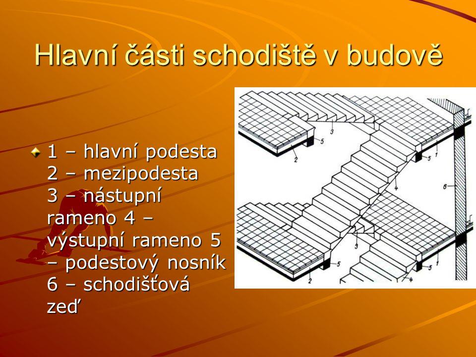 Půdorys schodiště 1 – hlavní podesta, 2 – mezipodesta 3 – nástupní rameno 4 – výstupní rameno 5 – schodišťová zeď 6 – zábradlí 7 – zrcadlo 8 – jalový stupeň 9 – ukončující (případně jalový) stupeň, 10 – výstupní čára