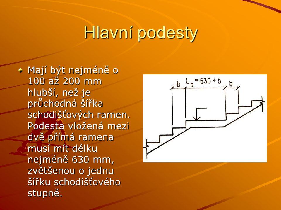 Hlavní podesty Mají být nejméně o 100 až 200 mm hlubší, než je průchodná šířka schodišťových ramen. Podesta vložená mezi dvě přímá ramena musí mít dél