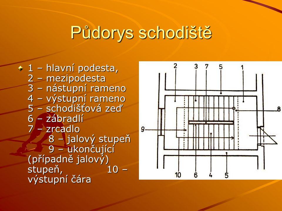 Podle použitého stavebního materiálu rozeznáváme: schodiště kamenná betonová a ŽB (monolitická nebo montovaná z prefabrikovaných dílců) ocelovádřevěná kombinovaná z různých stavebních materiálů