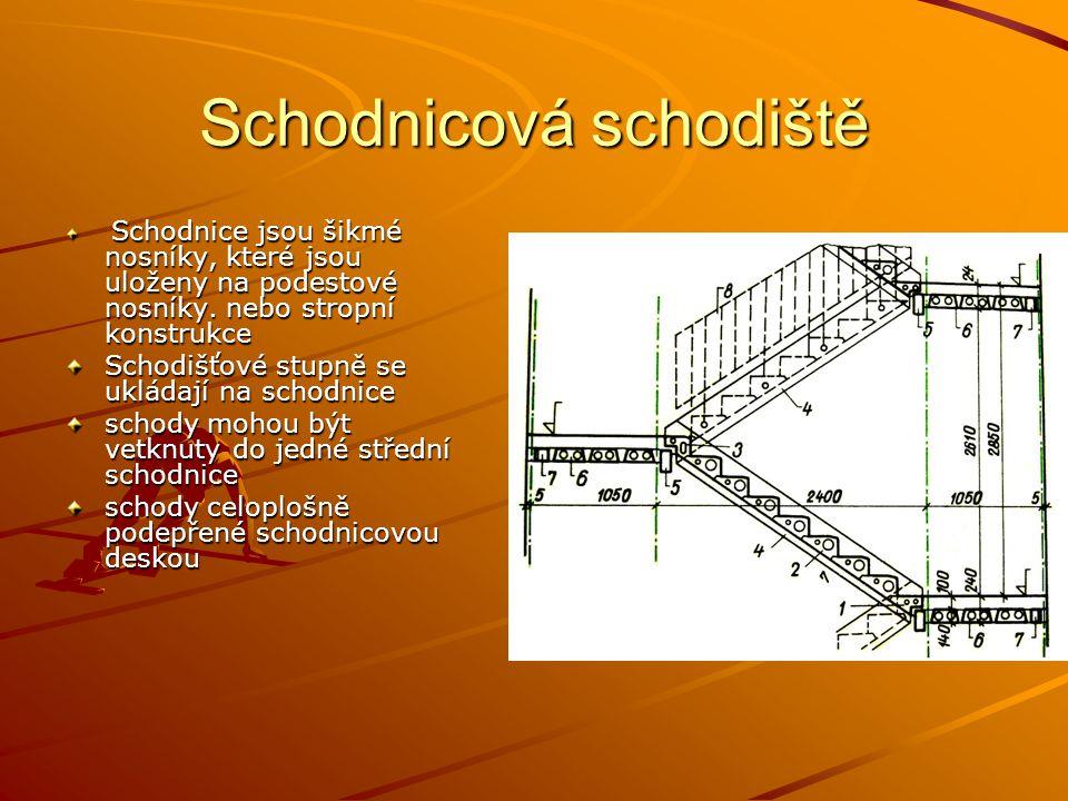 Schodnicová schodiště Schodnice jsou šikmé nosníky, které jsou uloženy na podestové nosníky. nebo stropní konstrukce Schodnice jsou šikmé nosníky, kte