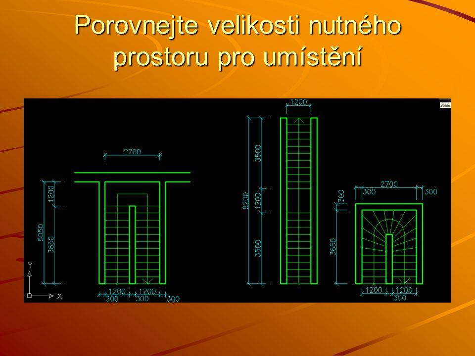 Porovnejte velikosti nutného prostoru pro umístění