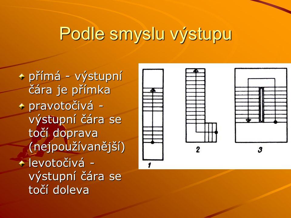 Podle smyslu výstupu přímá - výstupní čára je přímka pravotočivá - výstupní čára se točí doprava (nejpoužívanější) levotočivá - výstupní čára se točí doleva