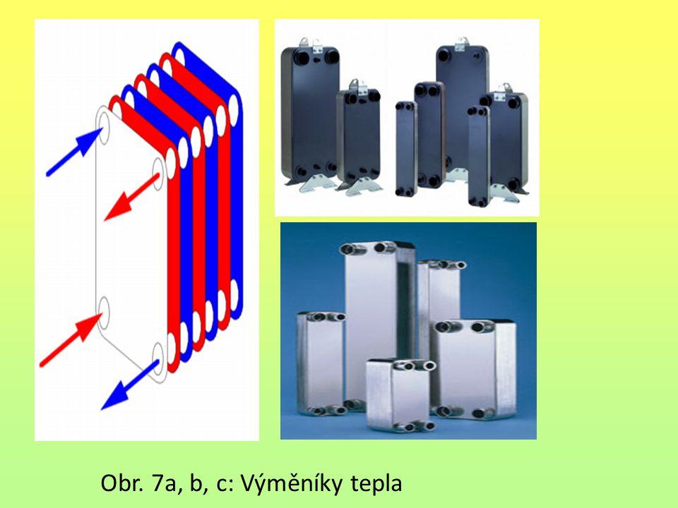 Obr. 7a, b, c: Výměníky tepla