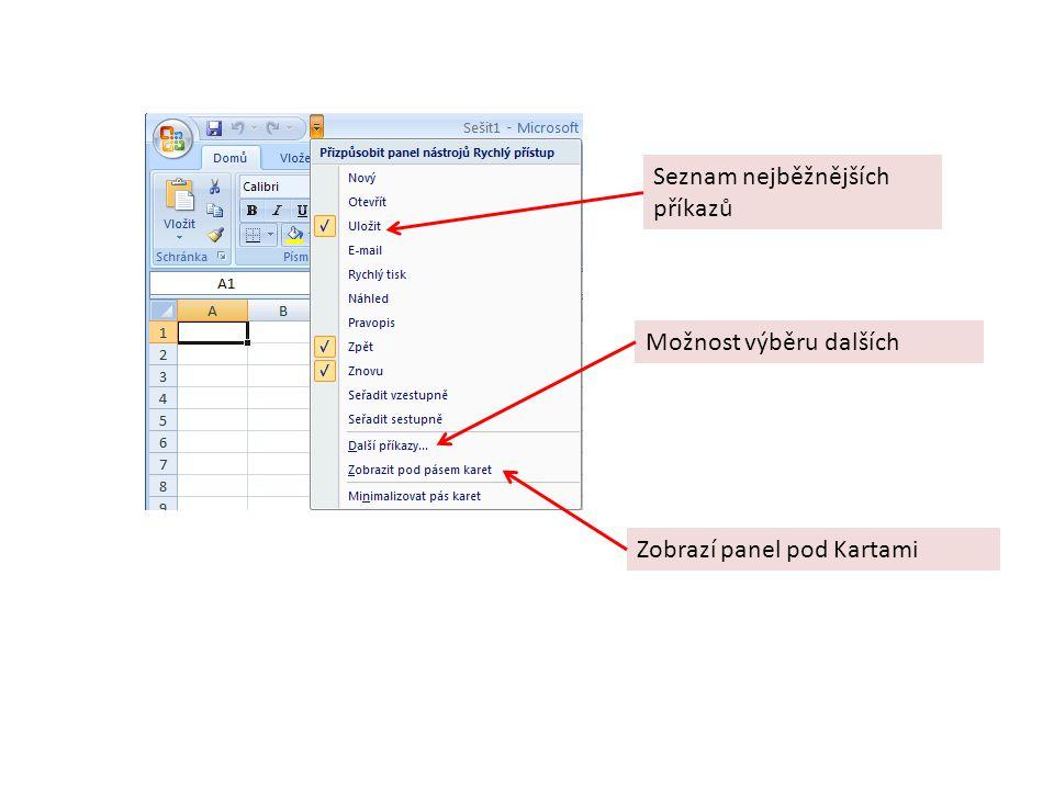 Seznam nejběžnějších příkazů Možnost výběru dalších Zobrazí panel pod Kartami