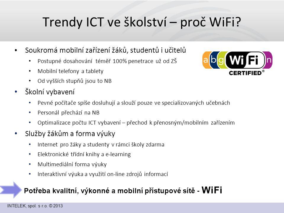 INTELEK, spol. s r.o. © 2013 Trendy ICT ve školství – proč WiFi.