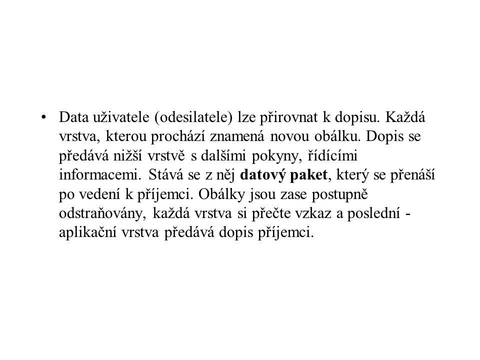 Data uživatele (odesilatele) lze přirovnat k dopisu.