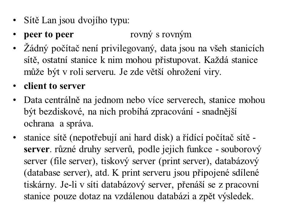 Sítě Lan jsou dvojího typu: peer to peerrovný s rovným Žádný počítač není privilegovaný, data jsou na všeh stanicích sítě, ostatní stanice k nim mohou