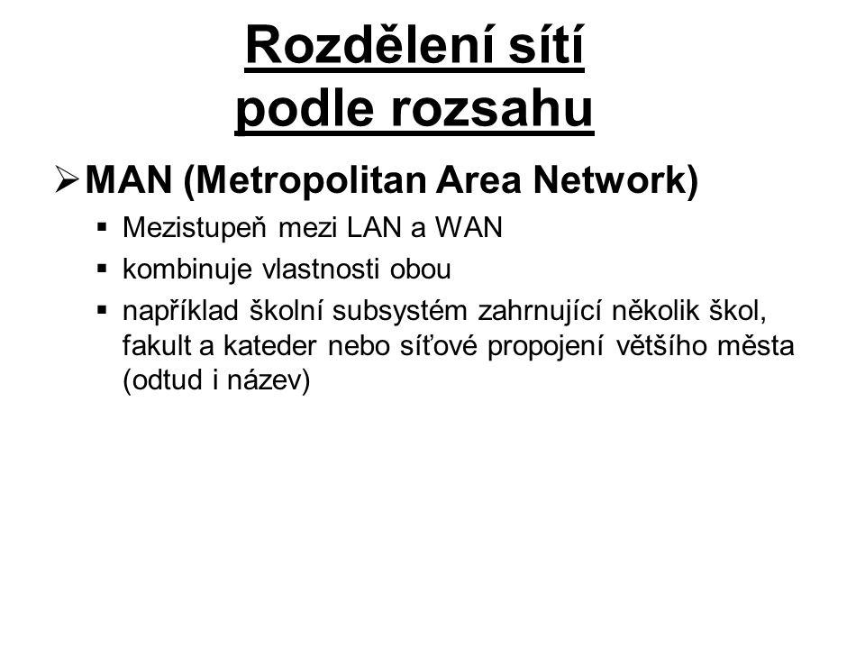  MAN (Metropolitan Area Network)  Mezistupeň mezi LAN a WAN  kombinuje vlastnosti obou  například školní subsystém zahrnující několik škol, fakult a kateder nebo síťové propojení většího města (odtud i název) Rozdělení sítí podle rozsahu
