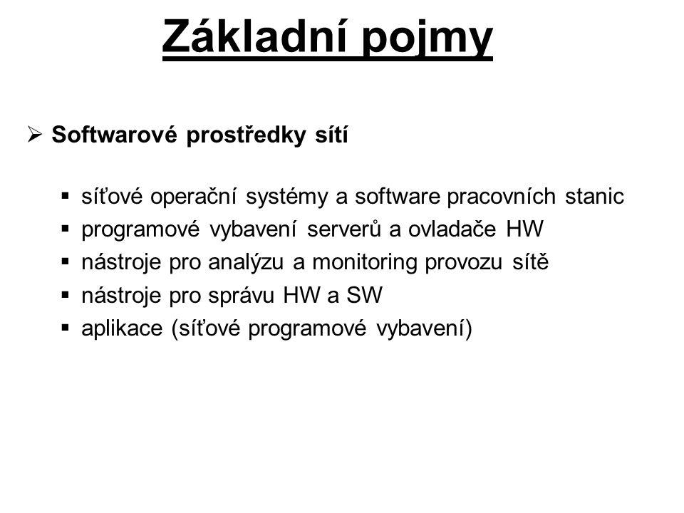  Softwarové prostředky sítí  síťové operační systémy a software pracovních stanic  programové vybavení serverů a ovladače HW  nástroje pro analýzu a monitoring provozu sítě  nástroje pro správu HW a SW  aplikace (síťové programové vybavení) Základní pojmy