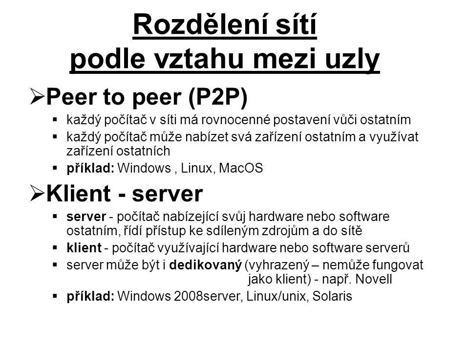  Peer to peer (P2P)  každý počítač v síti má rovnocenné postavení vůči ostatním  každý počítač může nabízet svá zařízení ostatním a využívat zařízení ostatních  příklad: Windows, Linux, MacOS  Klient - server  server - počítač nabízející svůj hardware nebo software ostatním, řídí přístup ke sdíleným zdrojům a do sítě  klient - počítač využívající hardware nebo software serverů  server může být i dedikovaný (vyhrazený – nemůže fungovat jako klient) - např.