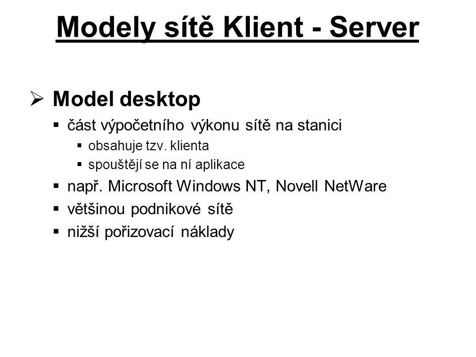  Model desktop  část výpočetního výkonu sítě na stanici  obsahuje tzv. klienta  spouštějí se na ní aplikace  např. Microsoft Windows NT, Novell N
