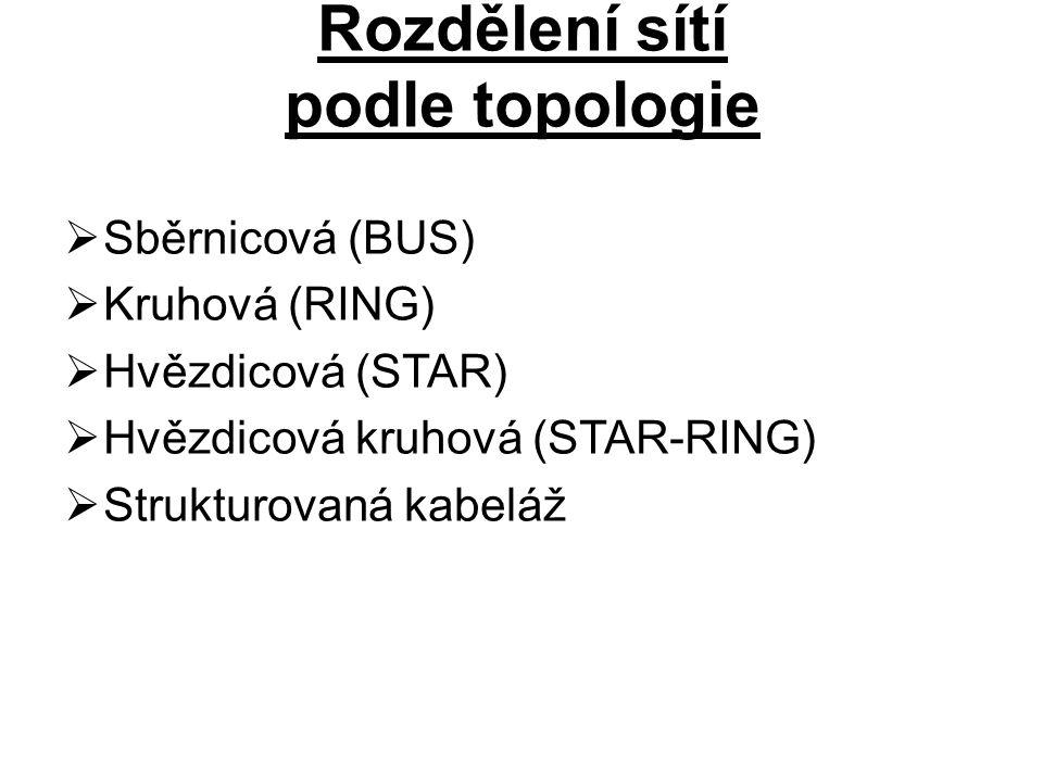 Rozdělení sítí podle topologie  Sběrnicová (BUS)  Kruhová (RING)  Hvězdicová (STAR)  Hvězdicová kruhová (STAR-RING)  Strukturovaná kabeláž
