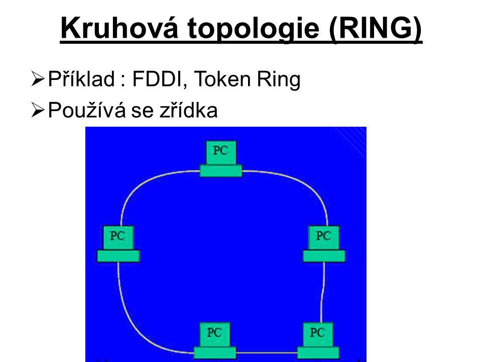 Kruhová topologie (RING)  Příklad : FDDI, Token Ring  Používá se zřídka