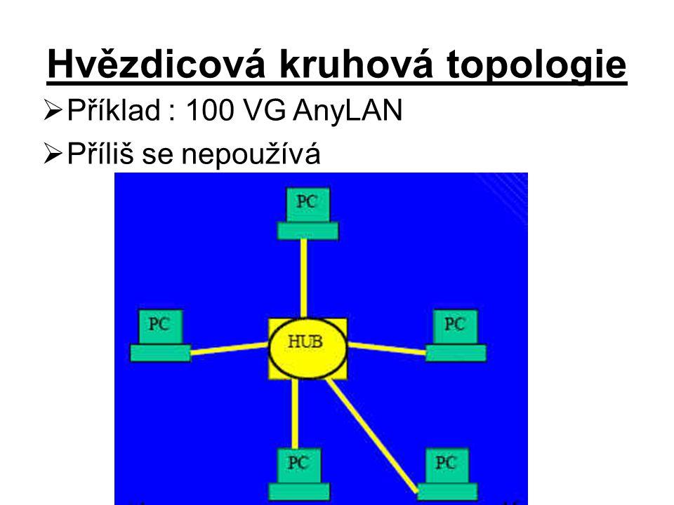 Hvězdicová kruhová topologie  Příklad : 100 VG AnyLAN  Příliš se nepoužívá