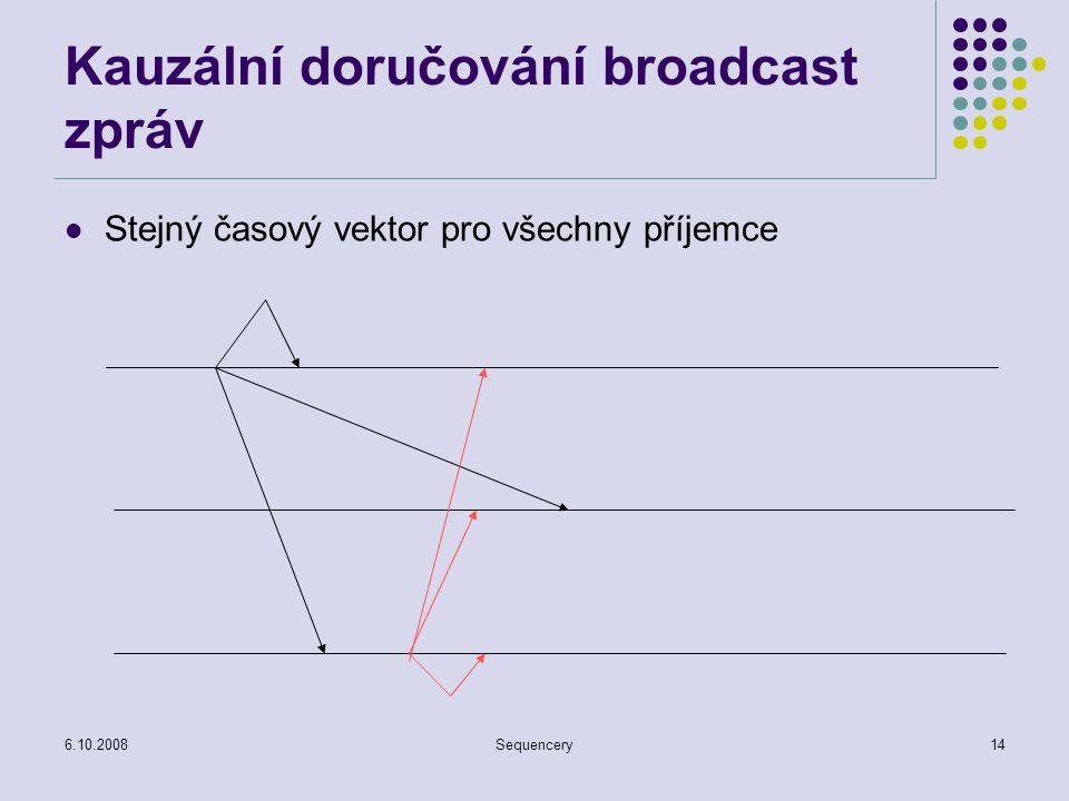 6.10.2008Sequencery14 Kauzální doručování broadcast zpráv Stejný časový vektor pro všechny příjemce