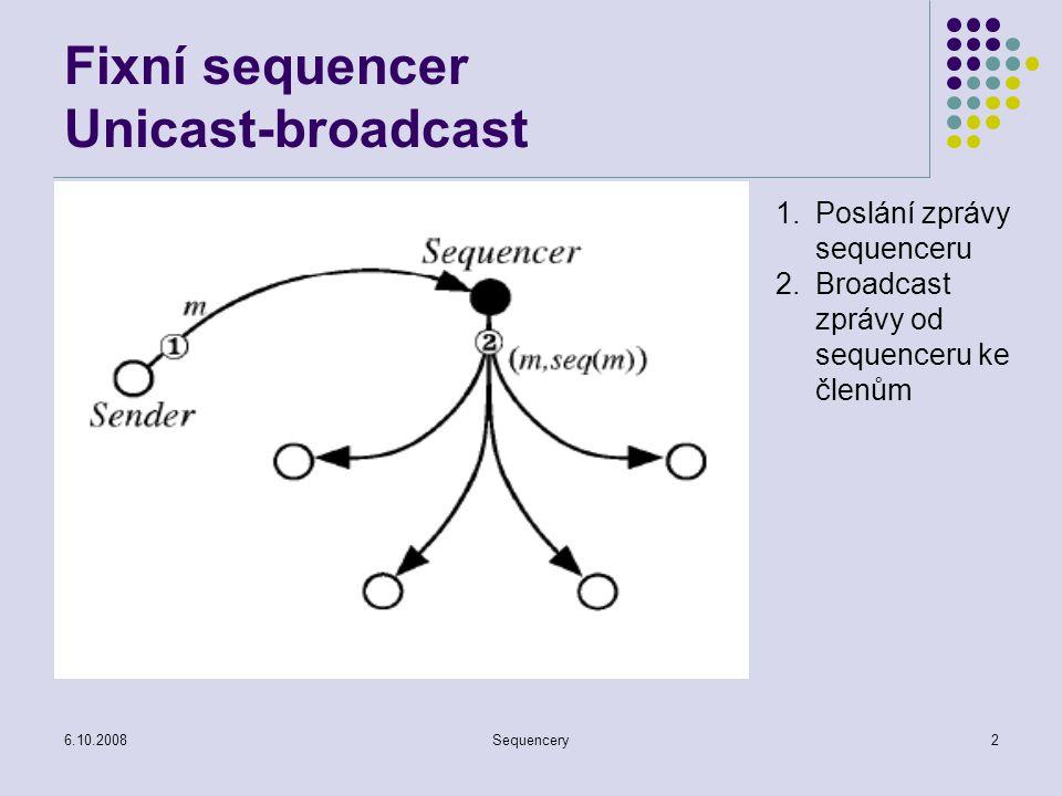 6.10.2008Sequencery2 Fixní sequencer Unicast-broadcast 1.Poslání zprávy sequenceru 2.Broadcast zprávy od sequenceru ke členům