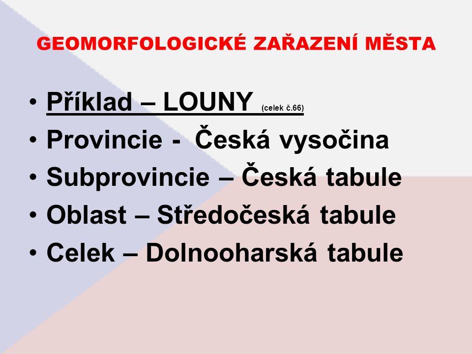 GEOMORFOLOGICKÉ ZAŘAZENÍ MĚSTA Příklad – LOUNY (celek č.66) Provincie - Česká vysočina Subprovincie – Česká tabule Oblast – Středočeská tabule Celek –