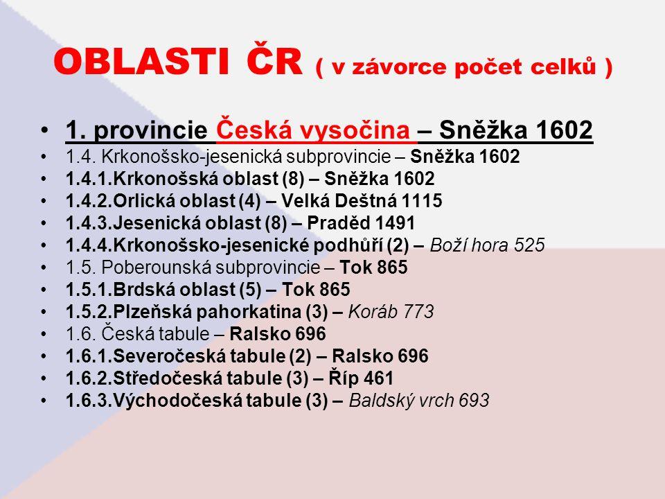 OBLASTI ČR ( v závorce počet celků ) 1. provincie Česká vysočina – Sněžka 1602 1.4. Krkonošsko-jesenická subprovincie – Sněžka 1602 1.4.1.Krkonošská o