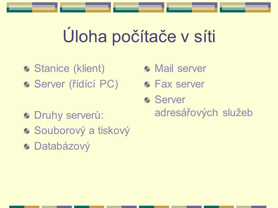 Úloha počítače v síti Stanice (klient) Server (řídící PC) Druhy serverů: Souborový a tiskový Databázový Mail server Fax server Server adresářových slu