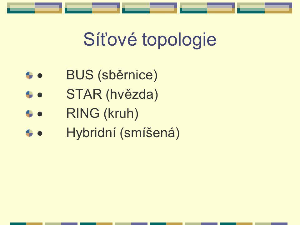 Síťové topologie  BUS (sběrnice)  STAR (hvězda)  RING (kruh)  Hybridní (smíšená)