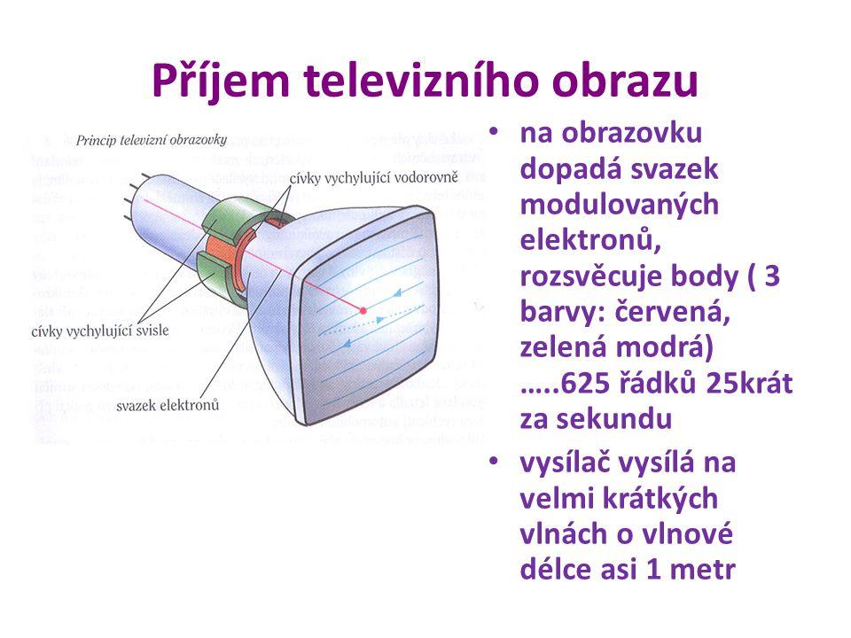Příjem televizního obrazu na obrazovku dopadá svazek modulovaných elektronů, rozsvěcuje body ( 3 barvy: červená, zelená modrá) …..625 řádků 25krát za sekundu vysílač vysílá na velmi krátkých vlnách o vlnové délce asi 1 metr