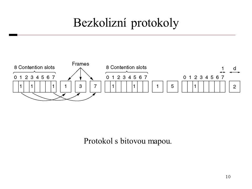 10 Bezkolizní protokoly Protokol s bitovou mapou.