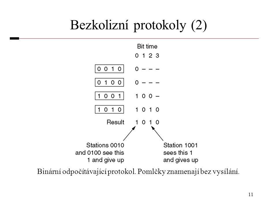 11 Bezkolizní protokoly (2) Binární odpočítávající protokol. Pomlčky znamenají bez vysílání.