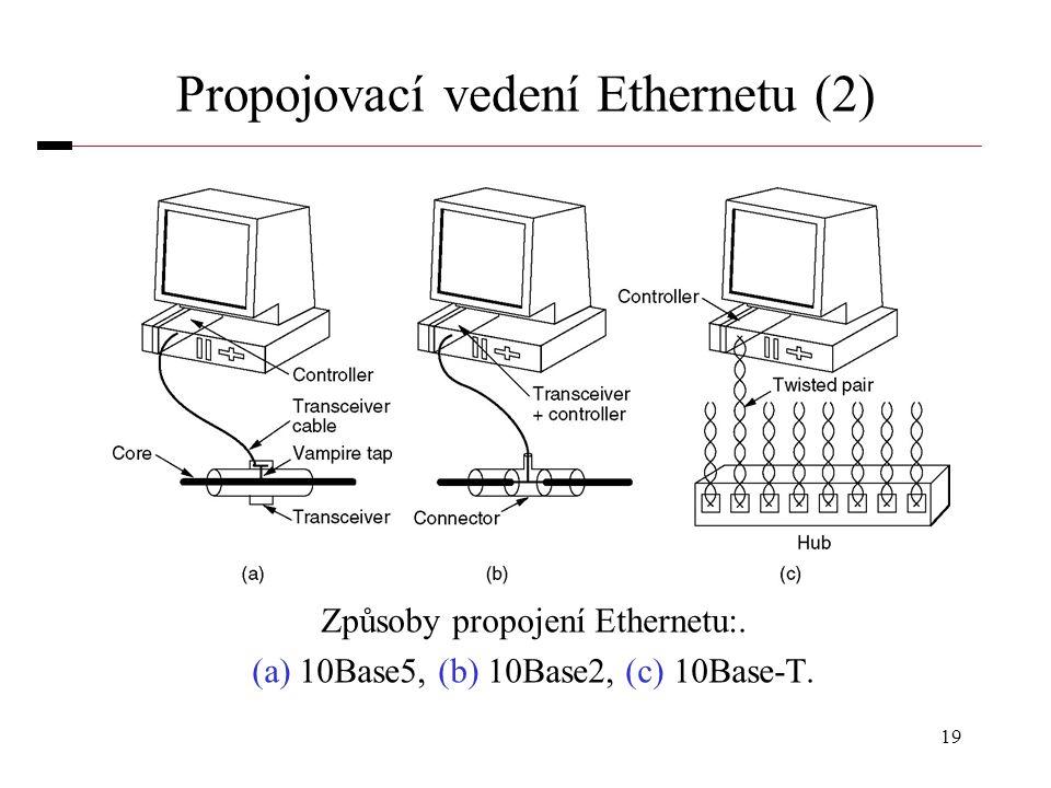 19 Propojovací vedení Ethernetu (2) Způsoby propojení Ethernetu:. (a) 10Base5, (b) 10Base2, (c) 10Base-T.