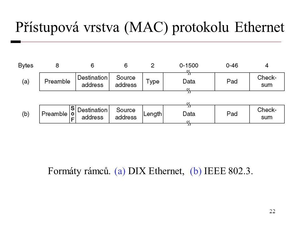 22 Přístupová vrstva (MAC) protokolu Ethernet Formáty rámců. (a) DIX Ethernet, (b) IEEE 802.3.